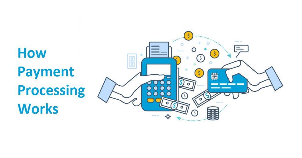Merchant Payment Processing